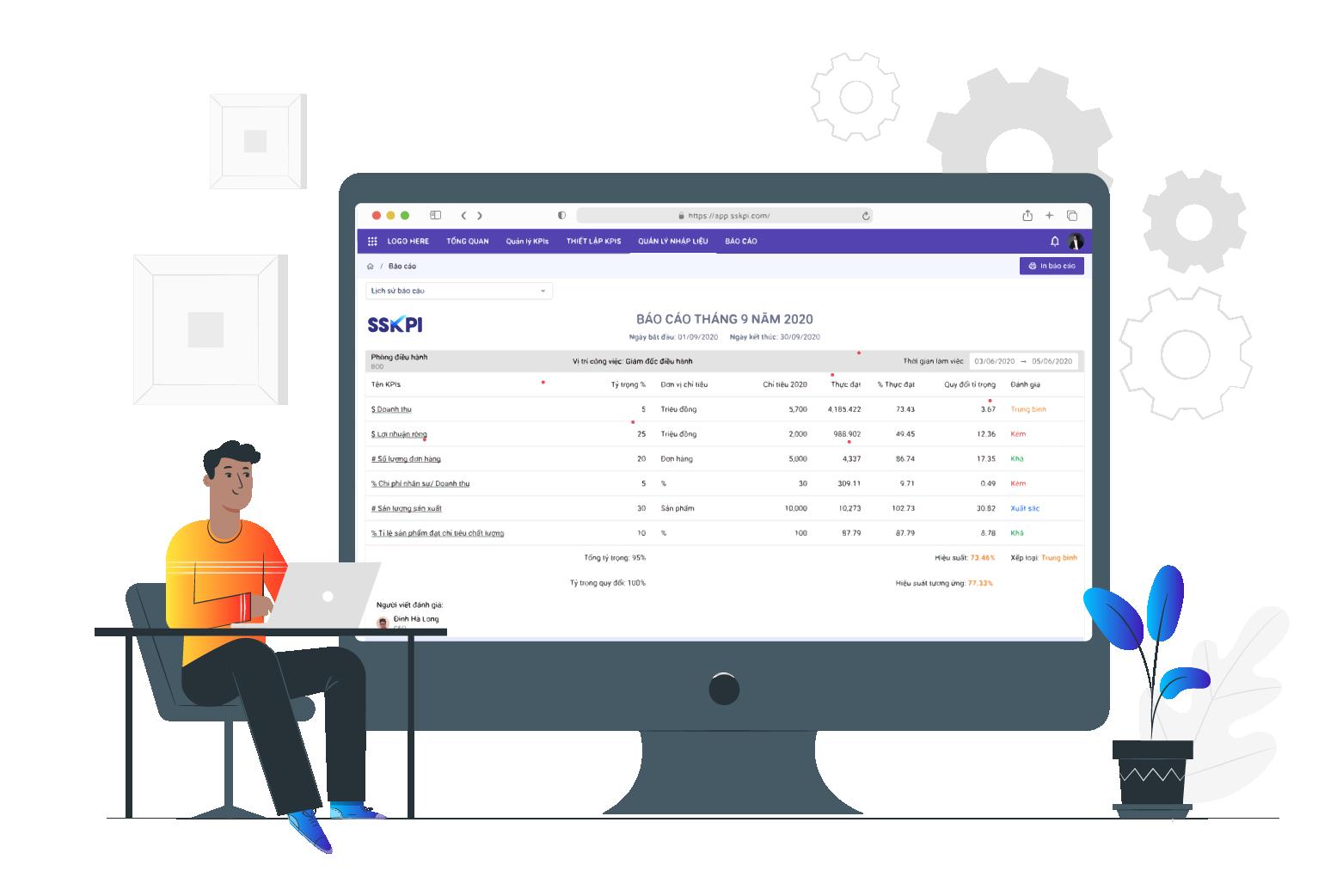 kpi-management software