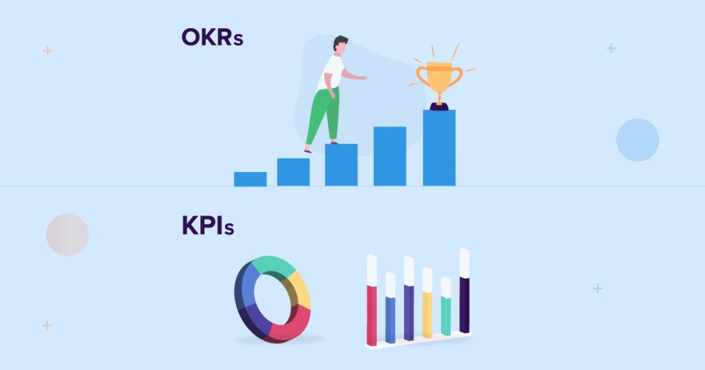 OKR hay KPI?